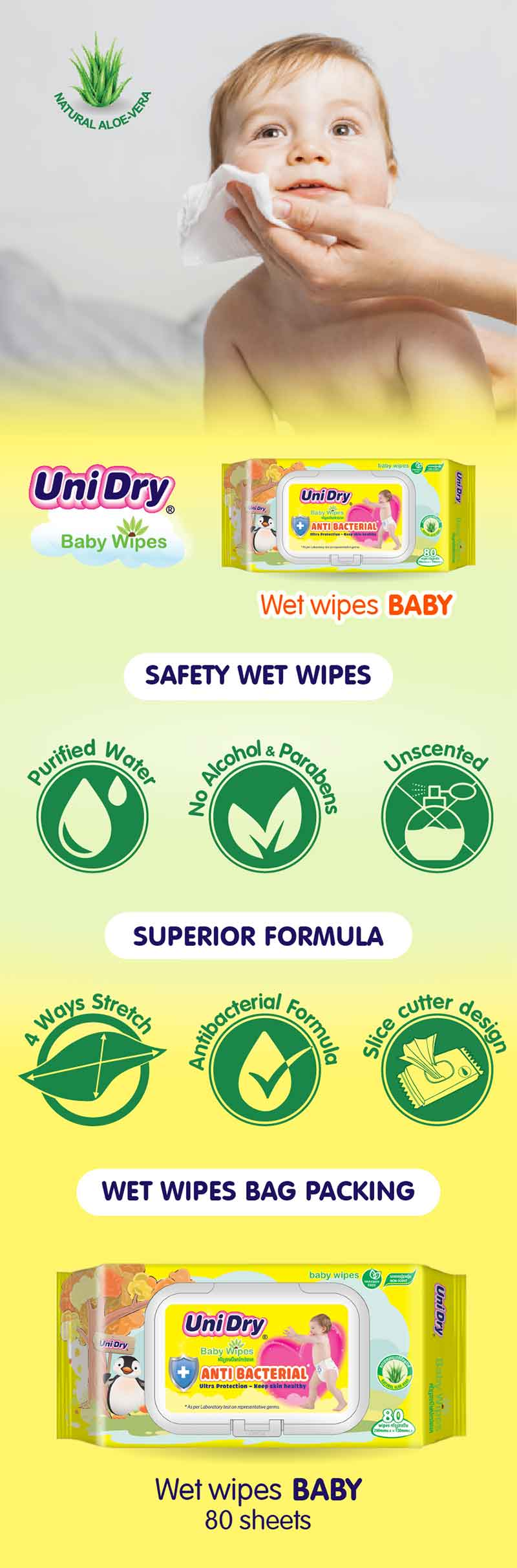 Unifresh Baby Wipes800px 05